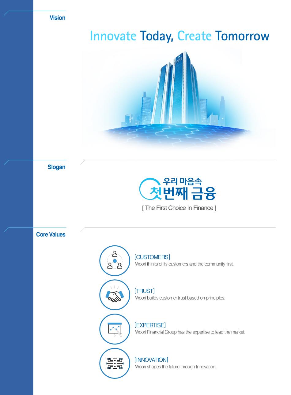 우리나라 1등은행 대한민국을 대표하는 글로벌 리딩뱅크