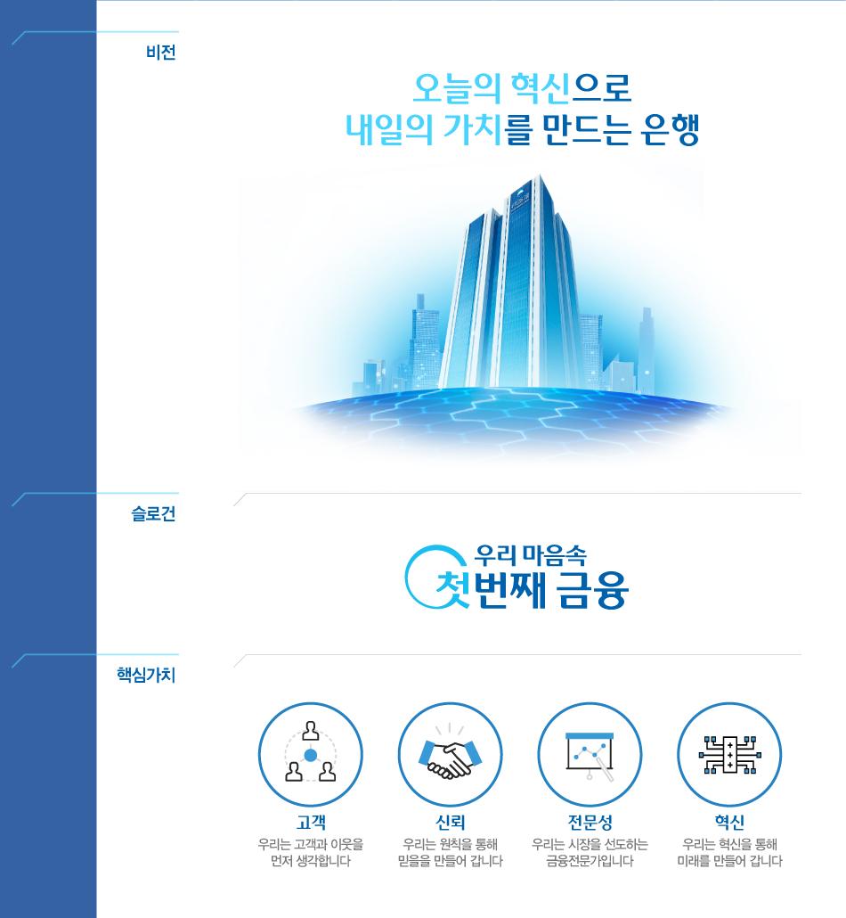 우리나라 1등 은행 대한민국을 대표하는 글로벌 리딩뱅크