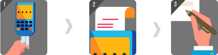 1.IC단말기에 카드 투입 → 2.전표출력 → 3.전표서명